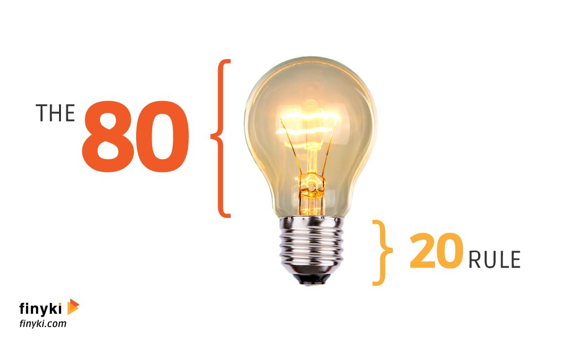 80-20 rule of digital marketing